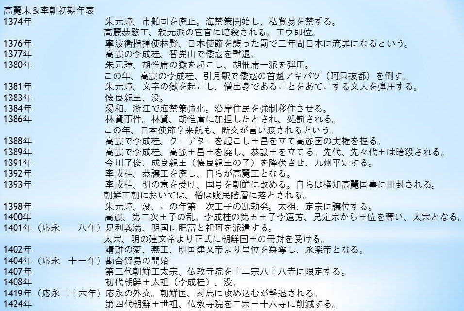 中漠:東亜動乱編⑥朝鮮王朝の成...